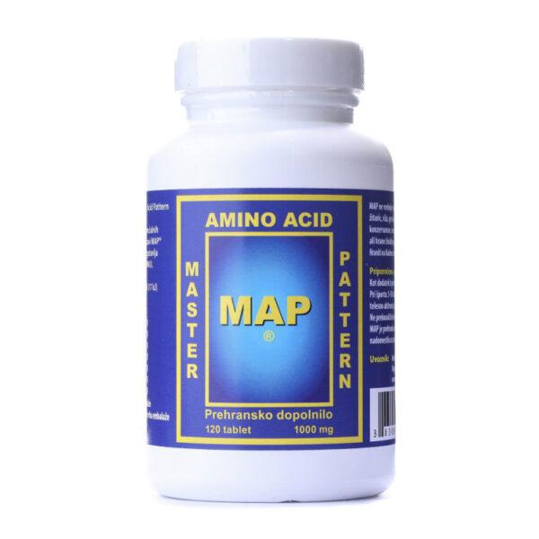 beljakovine map